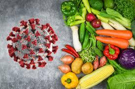 El sector de la alimentación: la realidad después del covid
